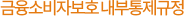 금융소비자보호 내부통제규정