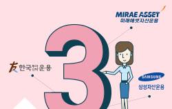 자산배분 연금펀드 삼국대전 이벤트 시즌2 썸네일 이미지